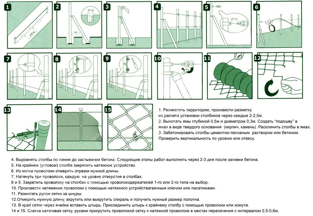 Как монтировать сетку рабица