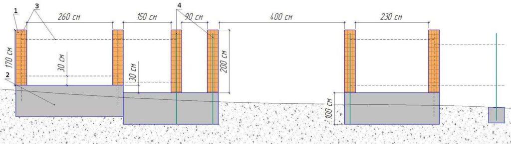 Схема ленточного фундамента под забор