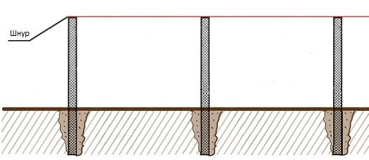 Пошаговая инструкция, как сделать забор из деревянного штакетника