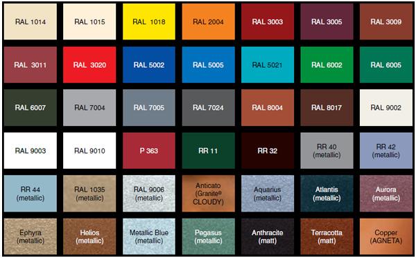 Основные цвета металлопрофиля